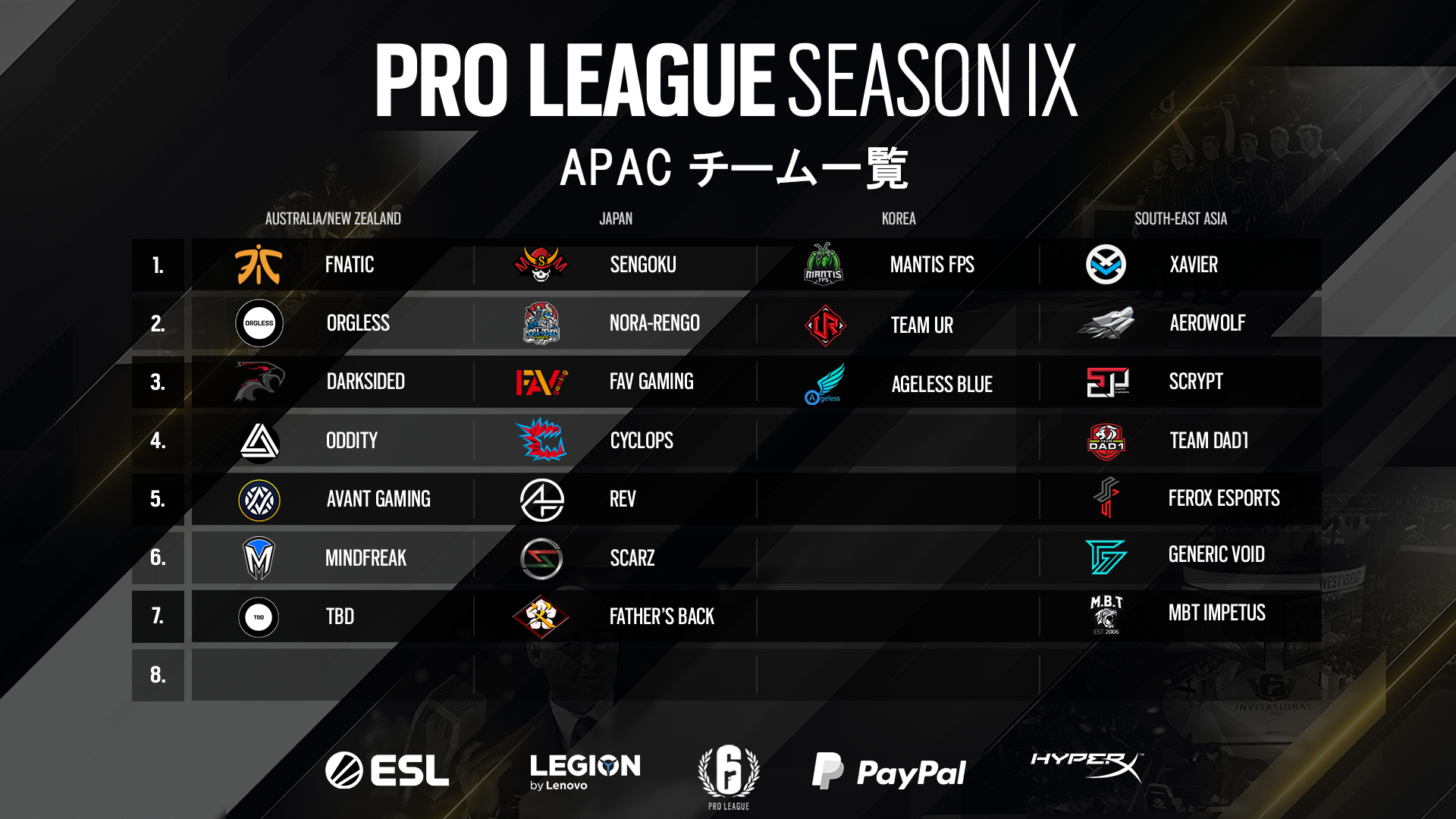 Team Seeding - APAC Season IX (2).png